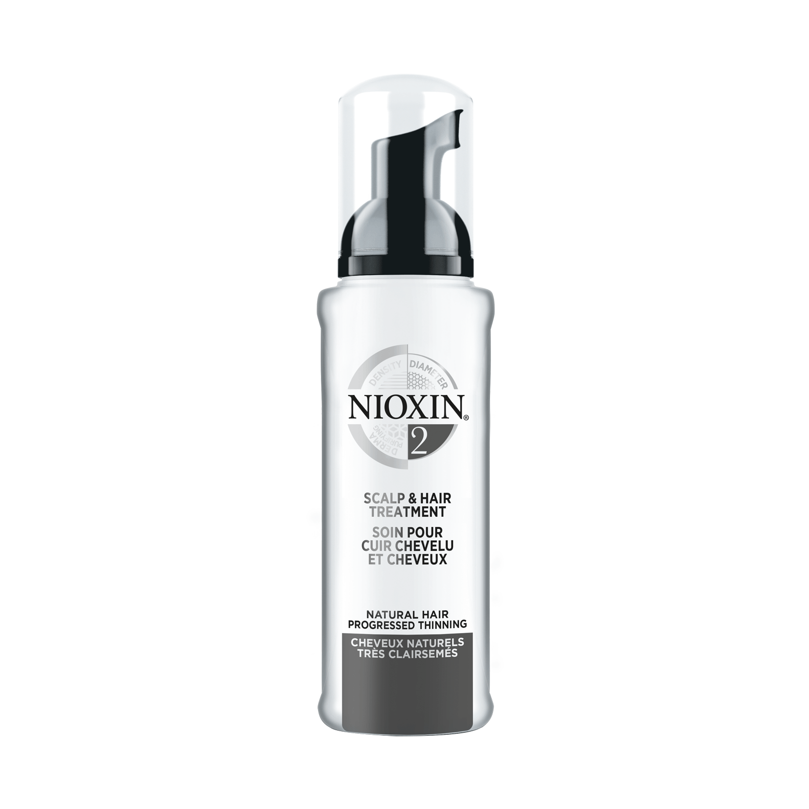 System 2 Scalp Treatment by Nioxin